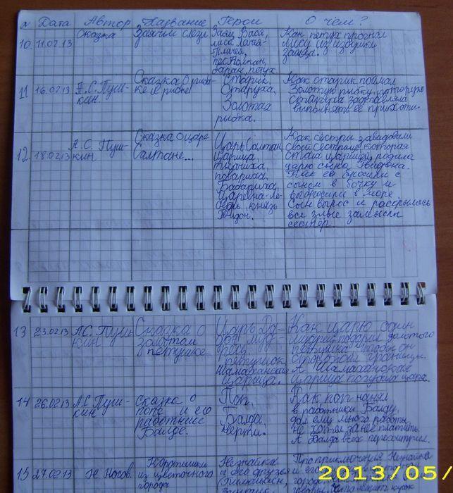 Чемпионат россии 2010 по автомоделям! | статьи