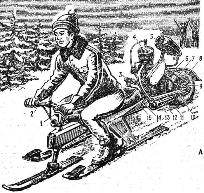 «Чук и гек» — снегоход