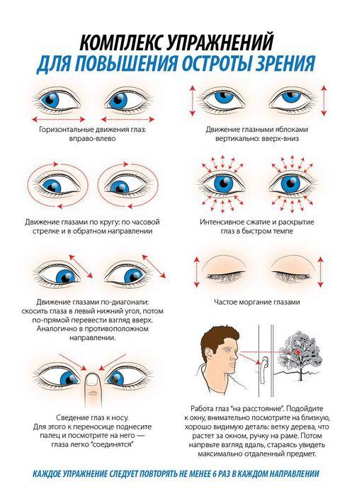 Как сохранить зрение ребёнка? профилактика нарушения зрения у детей