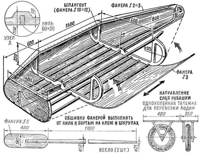 Лодка-баул