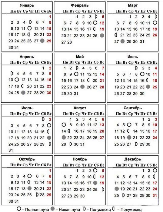 Лунный календарь для растений на апрель 2015