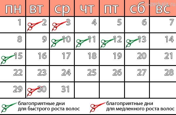 Лунный календарь стрижки волос на август 2013
