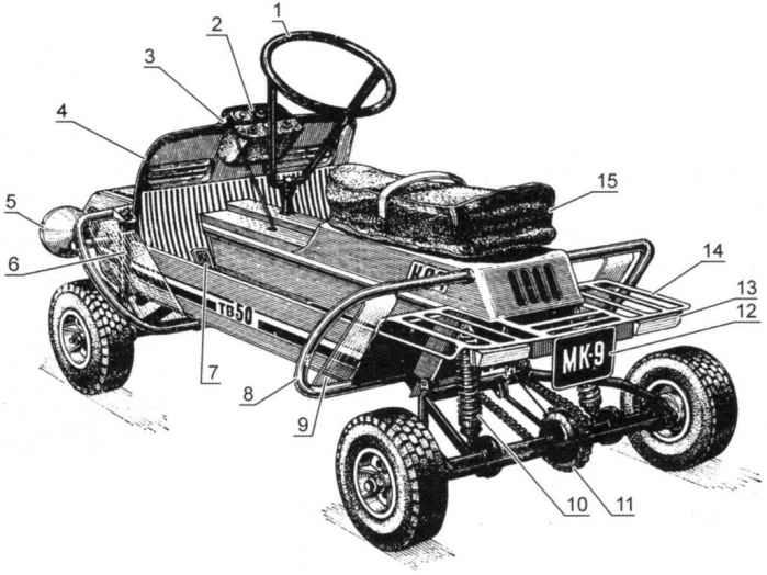Микроавтомобиль для начинающего водителя