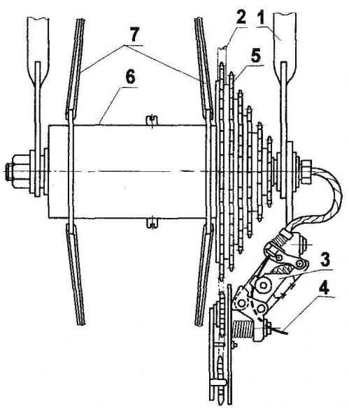 Многоскоростной велоавтомат
