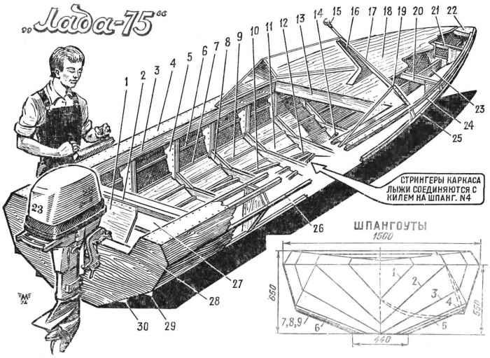 Мотолодка «лада-75»