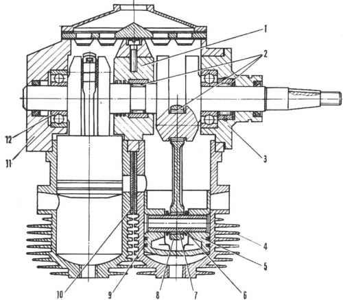 Мотор на дельтаплане