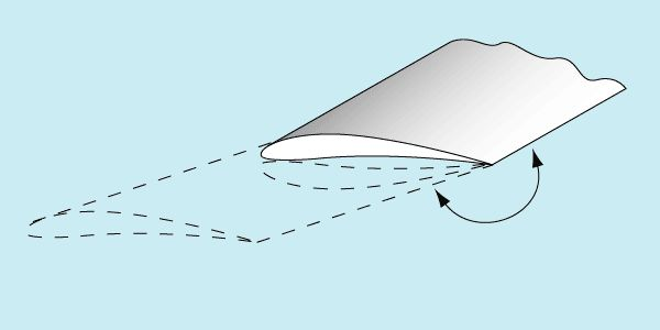 Несущие крылья. часть 1. профиль крыла.
