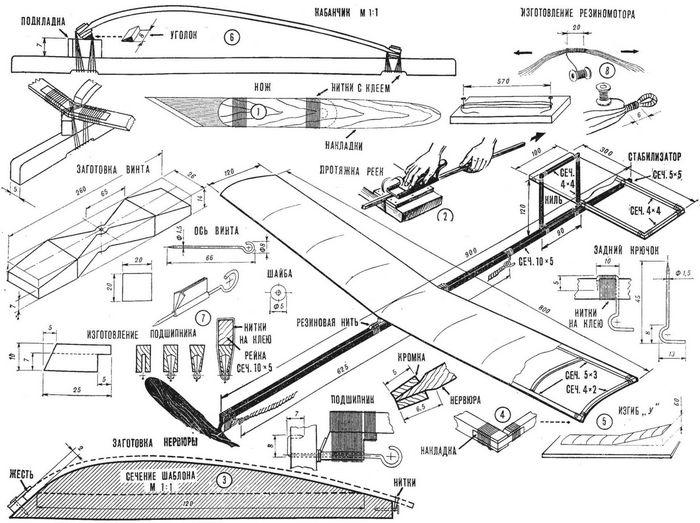 О принципах выбора винтов на моделях самолетов