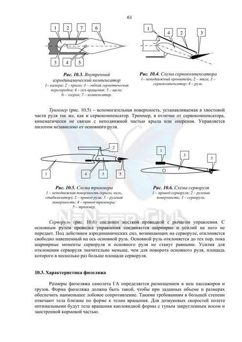 Основы аэродинамики