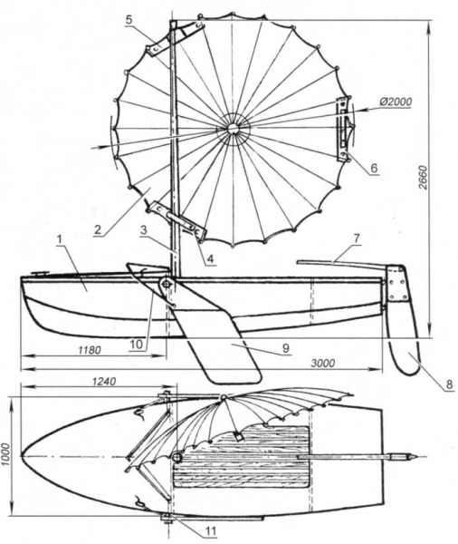 Парусник под... «зонтом»