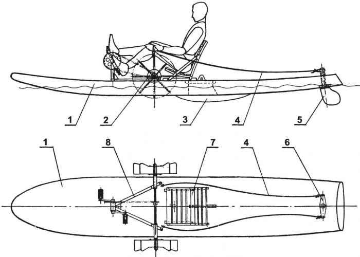 Педальный серфер