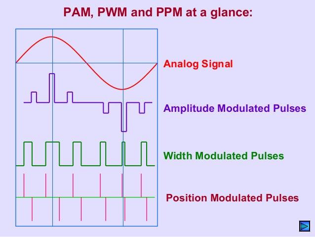 Ppm или pcm ?