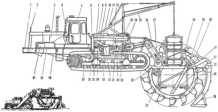 Ротор-землекоп
