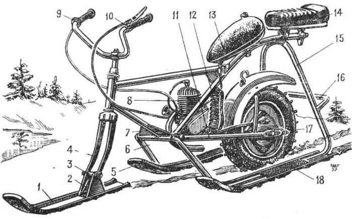«Снежинка» с мотором