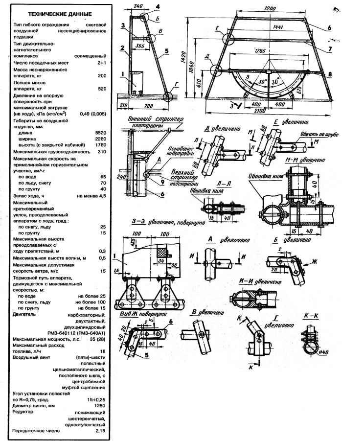 «Торос-1»: и по суше, и по воде