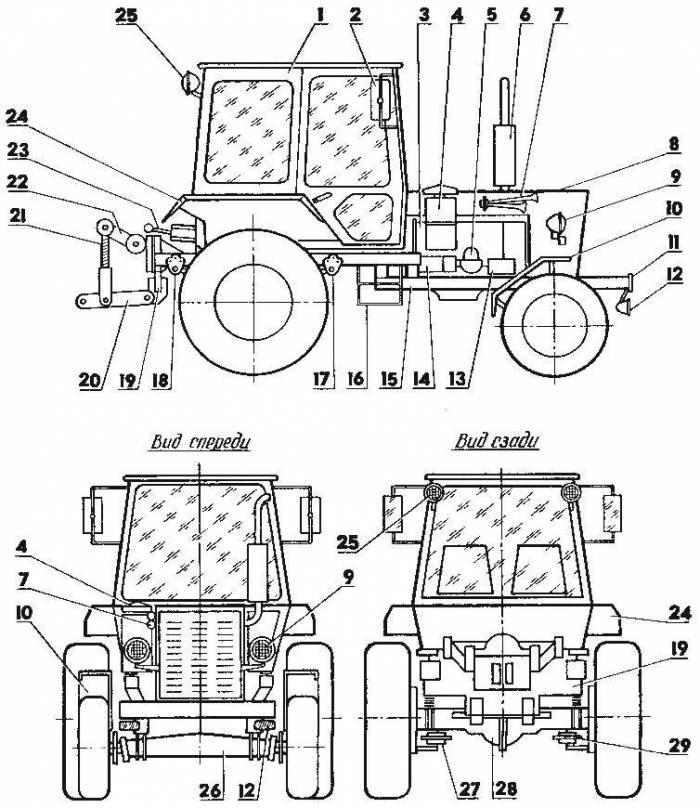 Трактор с комфортом автомобиля