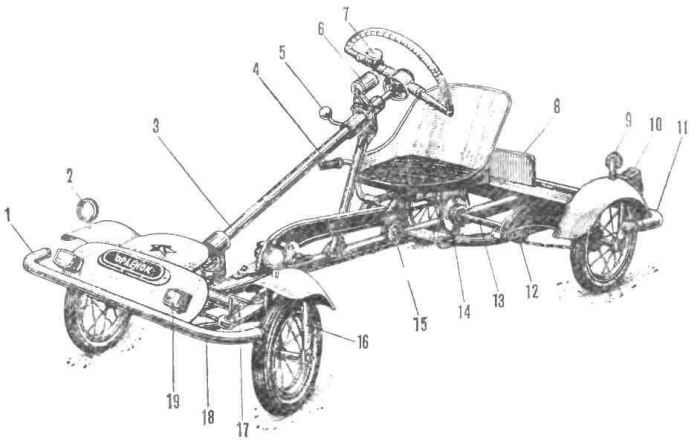 Велокарт «орленок»