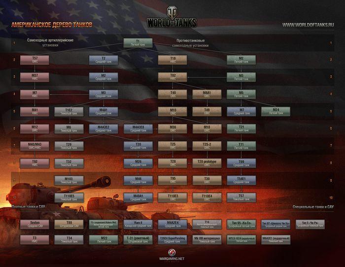 World of tanks - ответы на вопросы по китайским танкам и развитию игры